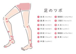 足のツボ2