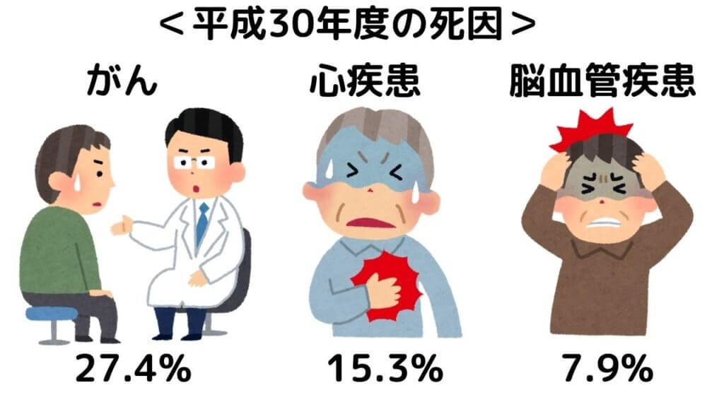 【サラダ油】は健康にいい油?-3