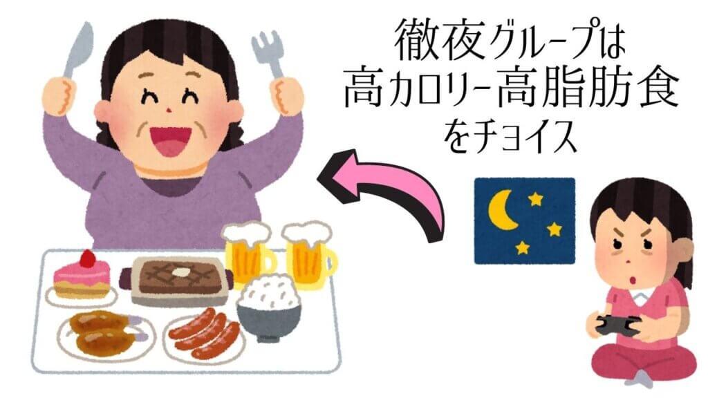 【早寝早起き】ダイエットで痩せ体質に!-3