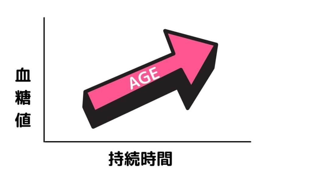 知っておかないと危険!あなたが年齢より老けて見える原因-5